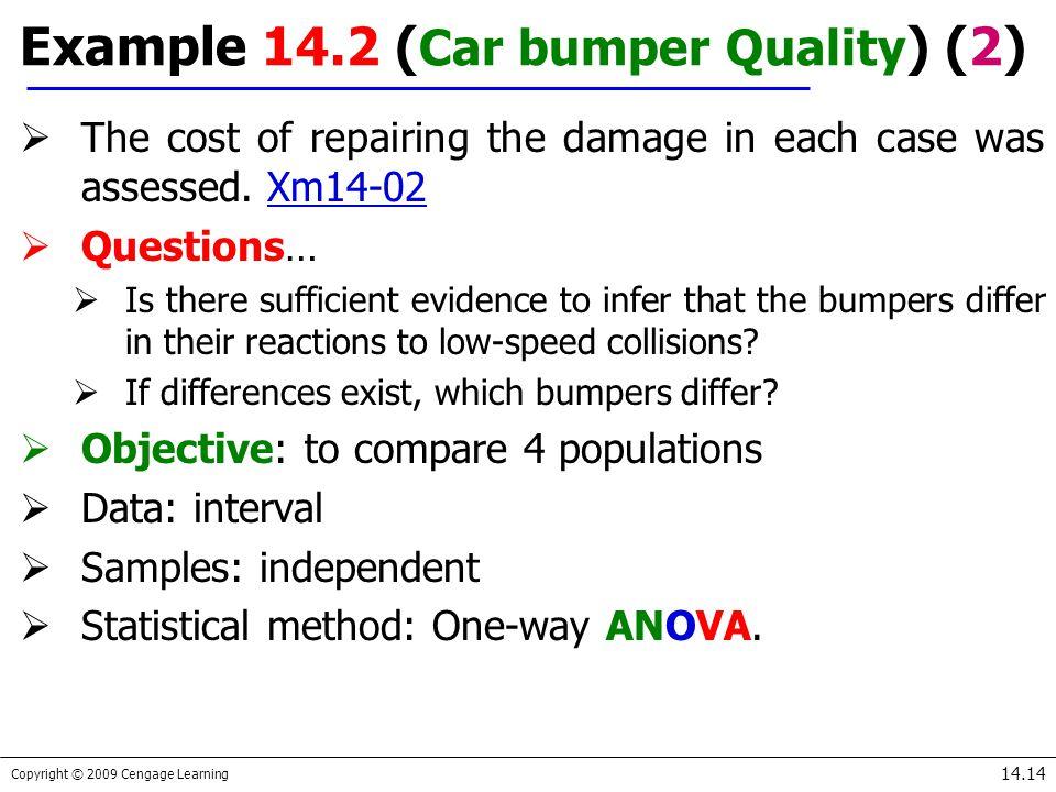Example 14.2 (Car bumper Quality) (2)