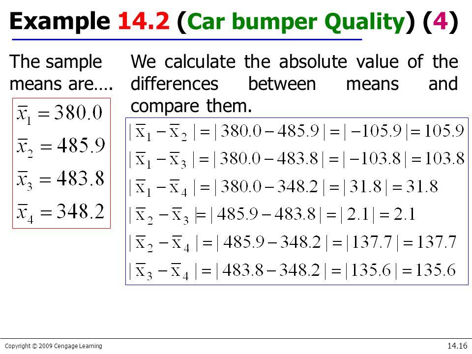 Example 14.2 (Car bumper Quality) (4)