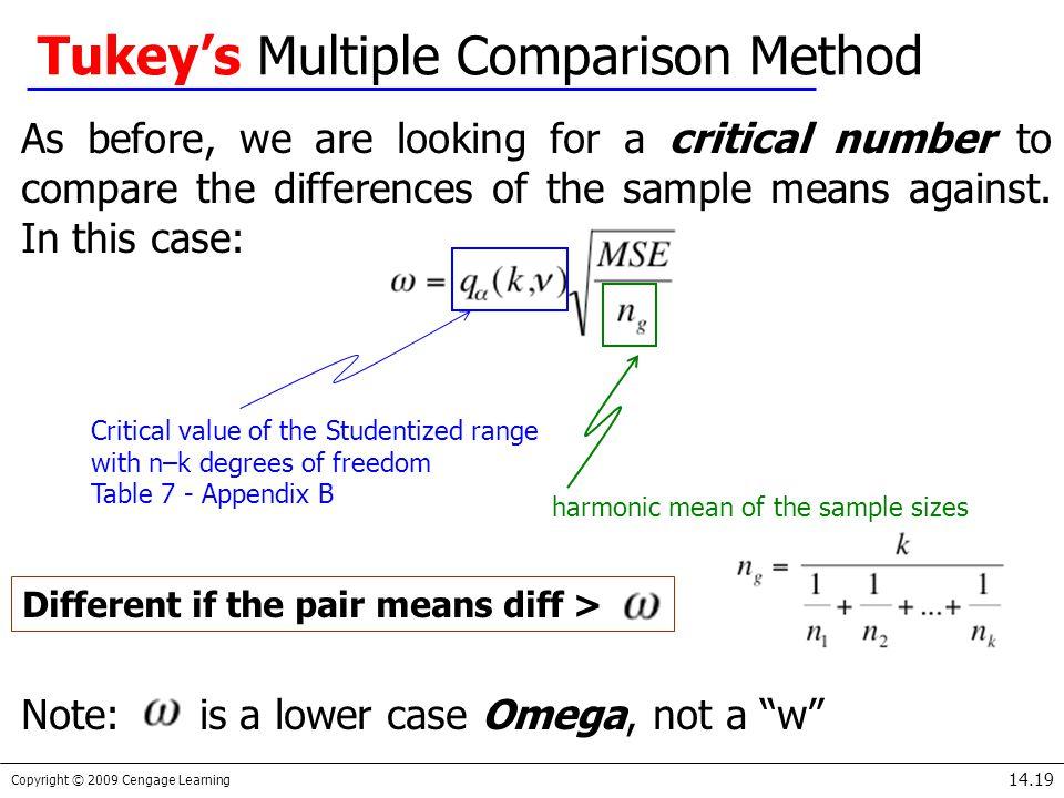 Tukey's Multiple Comparison Method