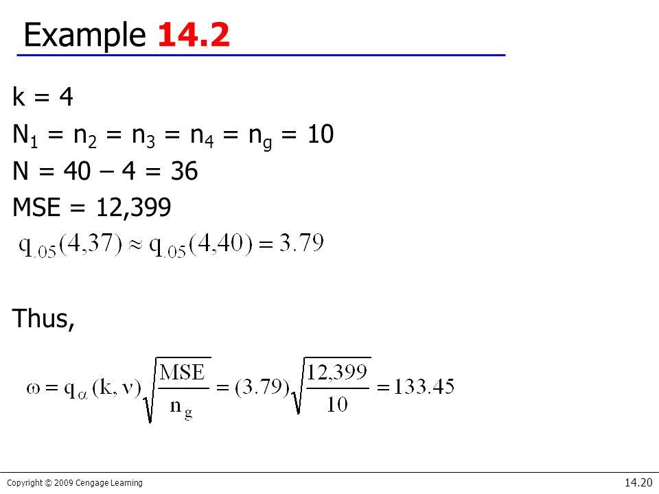 Example 14.2 k = 4 N1 = n2 = n3 = n4 = ng = 10 Ν = 40 – 4 = 36