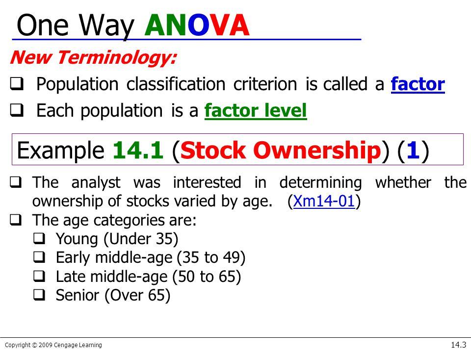 One Way ANOVA Example 14.1 (Stock Ownership) (1) New Terminology: