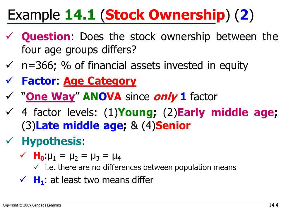 Example 14.1 (Stock Ownership) (2)