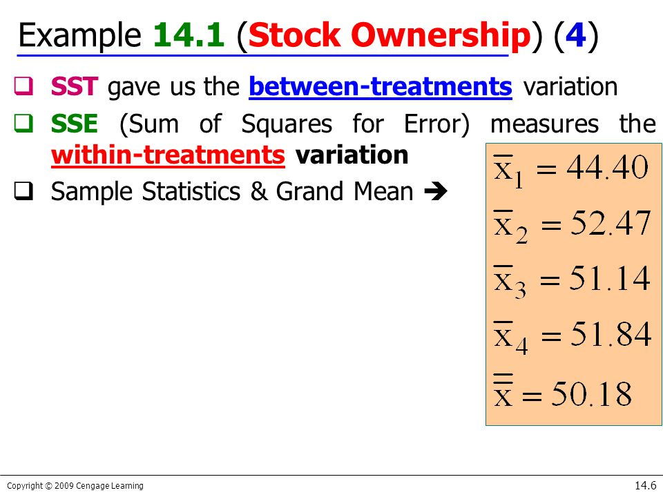 Example 14.1 (Stock Ownership) (4)