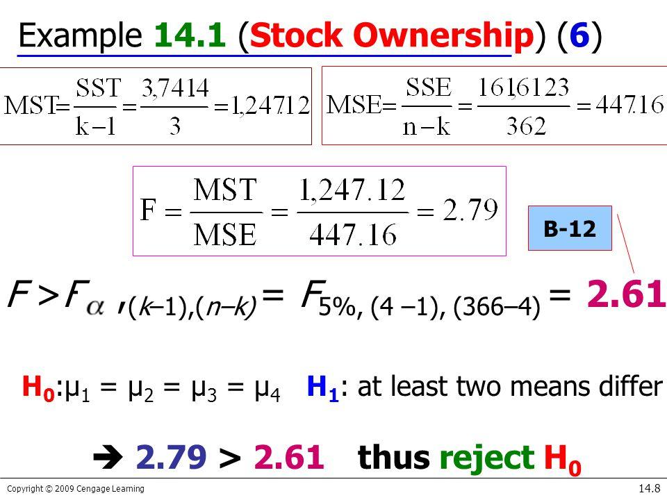 F >F ,(k–1),(n–k) = F5%, (4 –1), (366–4) = 2.61