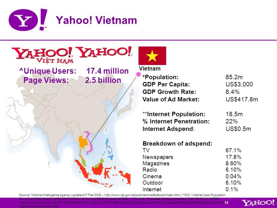 Yahoo! Vietnam ^Unique Users: 17.4 million Page Views: 2.5 billion