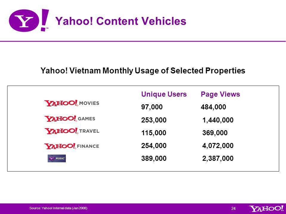 Yahoo! Content Vehicles