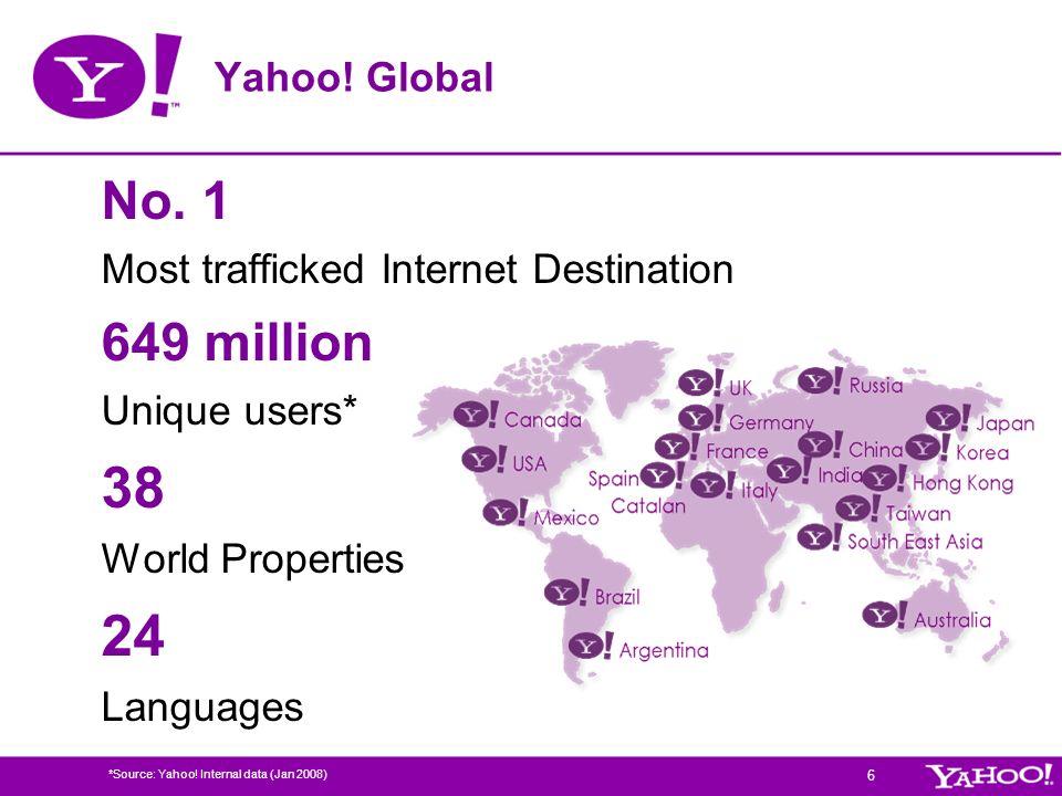 38 24 No. 1 649 million Yahoo! Global