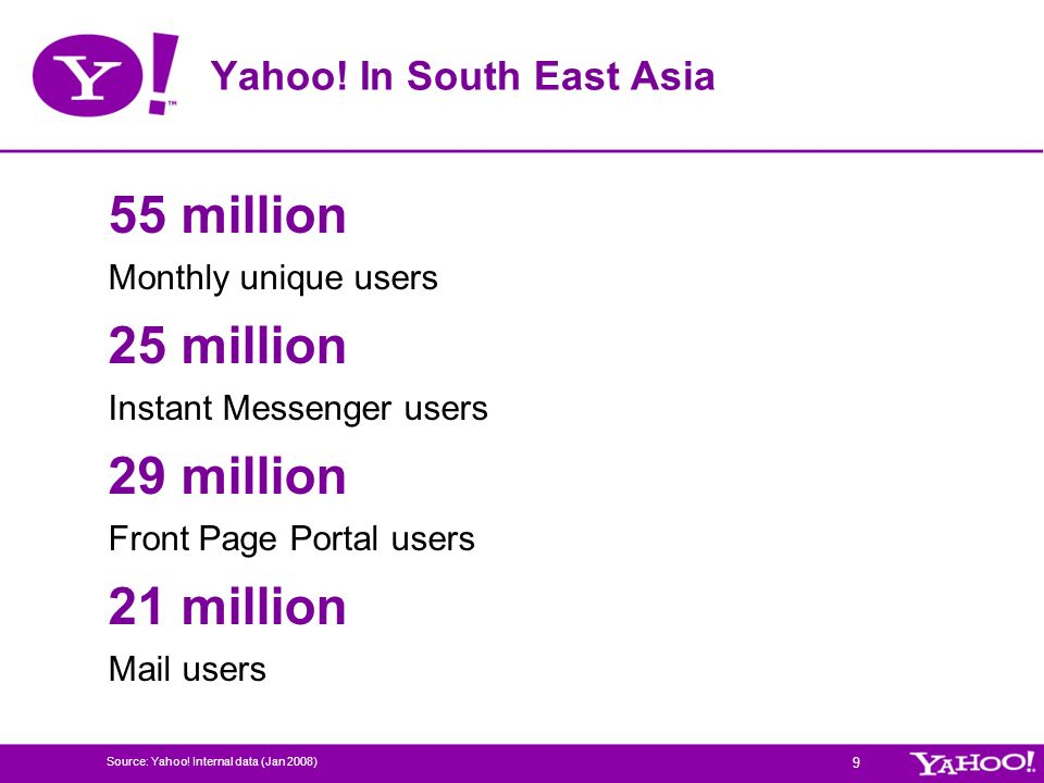 Yahoo! In South East Asia