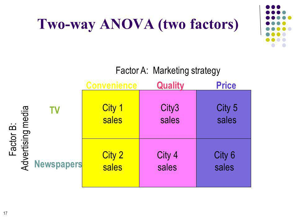 Two-way ANOVA (two factors)