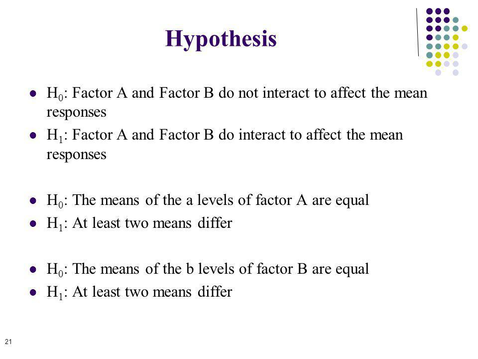Hypothesis H0: Factor A and Factor B do not interact to affect the mean responses.