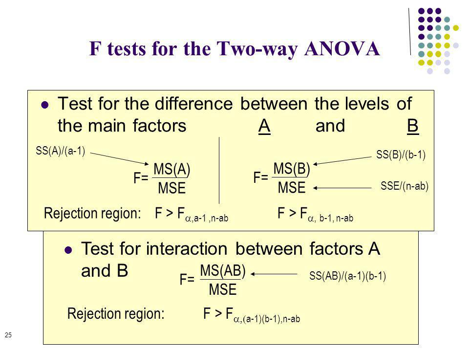 F tests for the Two-way ANOVA