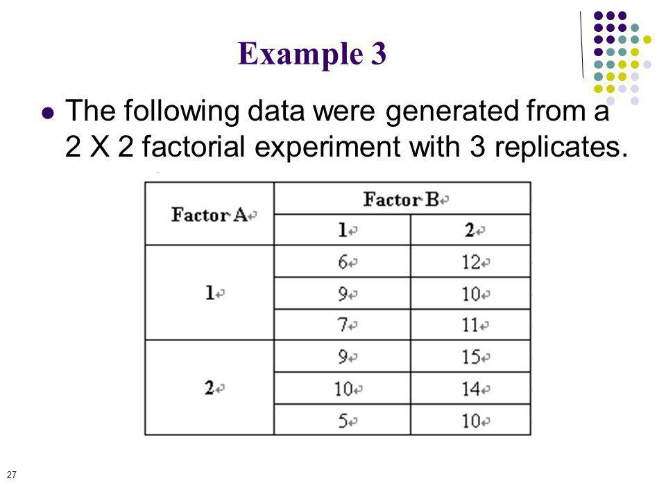 Example 3 The following data were generated from a 2 X 2 factorial experiment with 3 replicates.