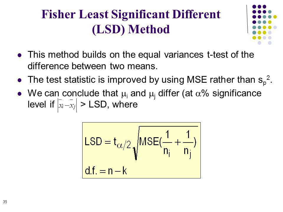 Fisher Least Significant Different (LSD) Method