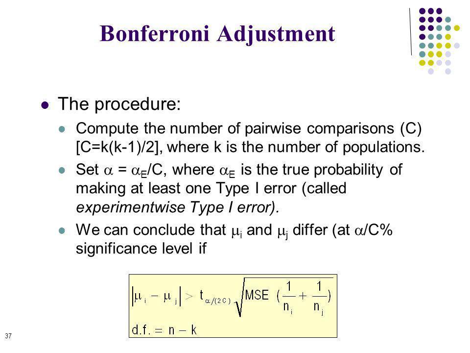 Bonferroni Adjustment