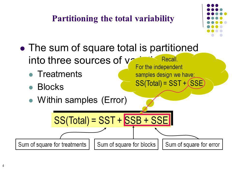 Partitioning the total variability