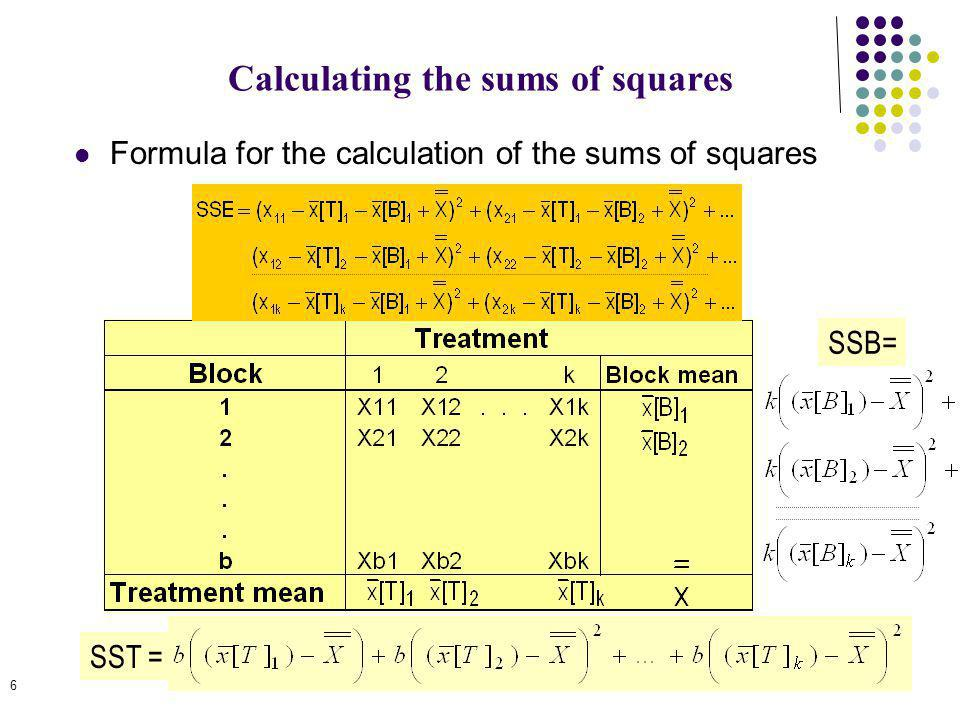 Calculating the sums of squares
