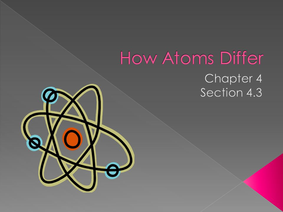 How Atoms Differ Chapter 4 Section 4.3