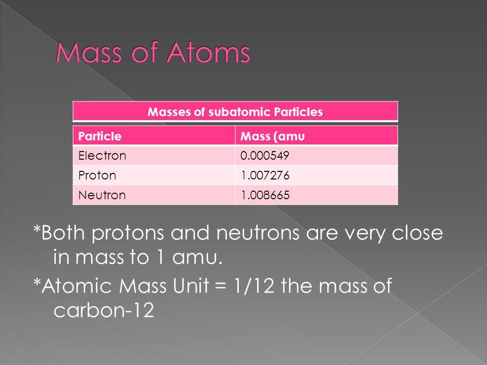 Masses of subatomic Particles