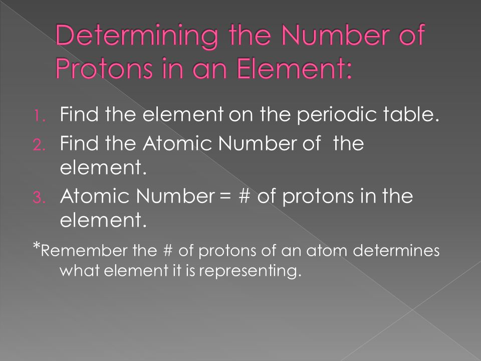 Determining the Number of Protons in an Element: