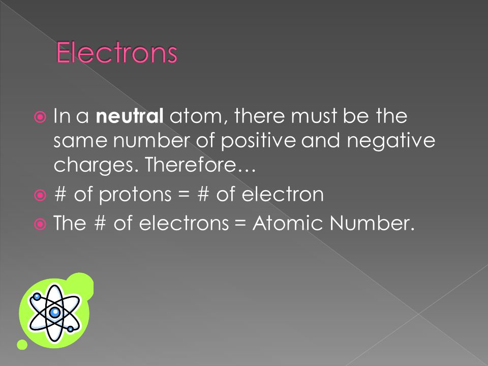 Electrons In a neutral atom, there must be the same number of positive and negative charges. Therefore…