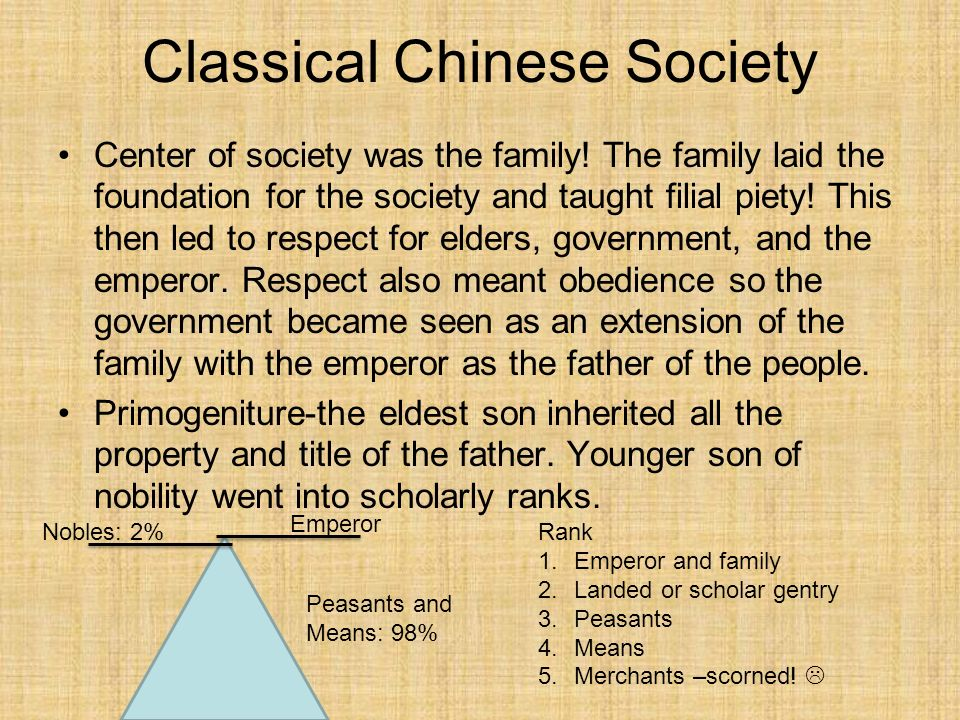 Classical Chinese Society
