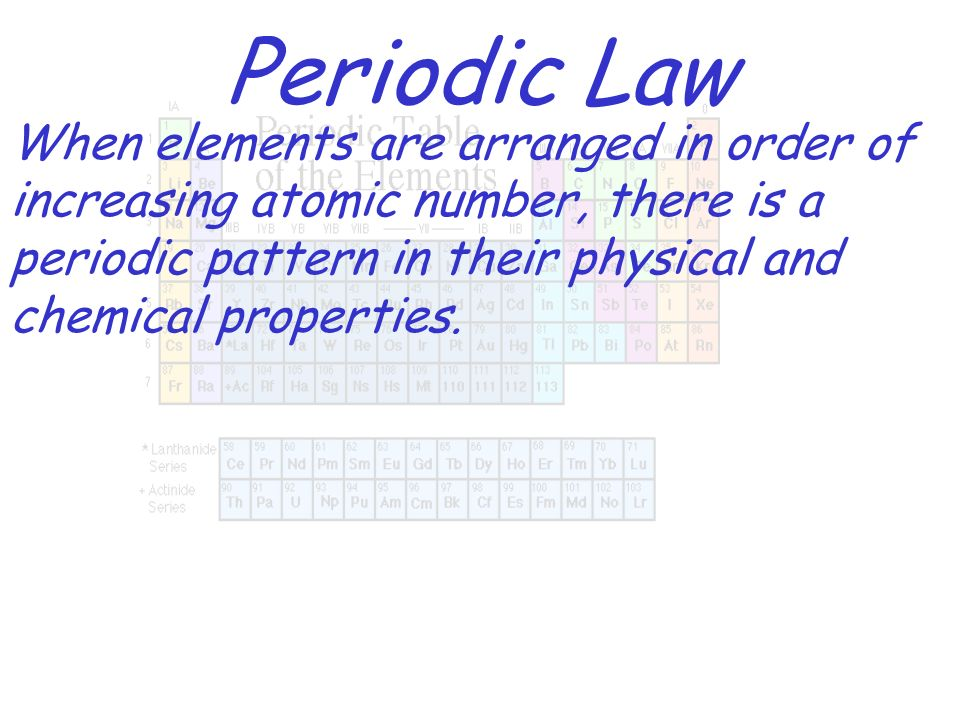Periodic LawWhen elements are arranged in order of increasing atomic number, there is a periodic pattern in their physical and chemical properties.