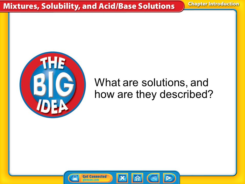 What are solutions, and how are they described