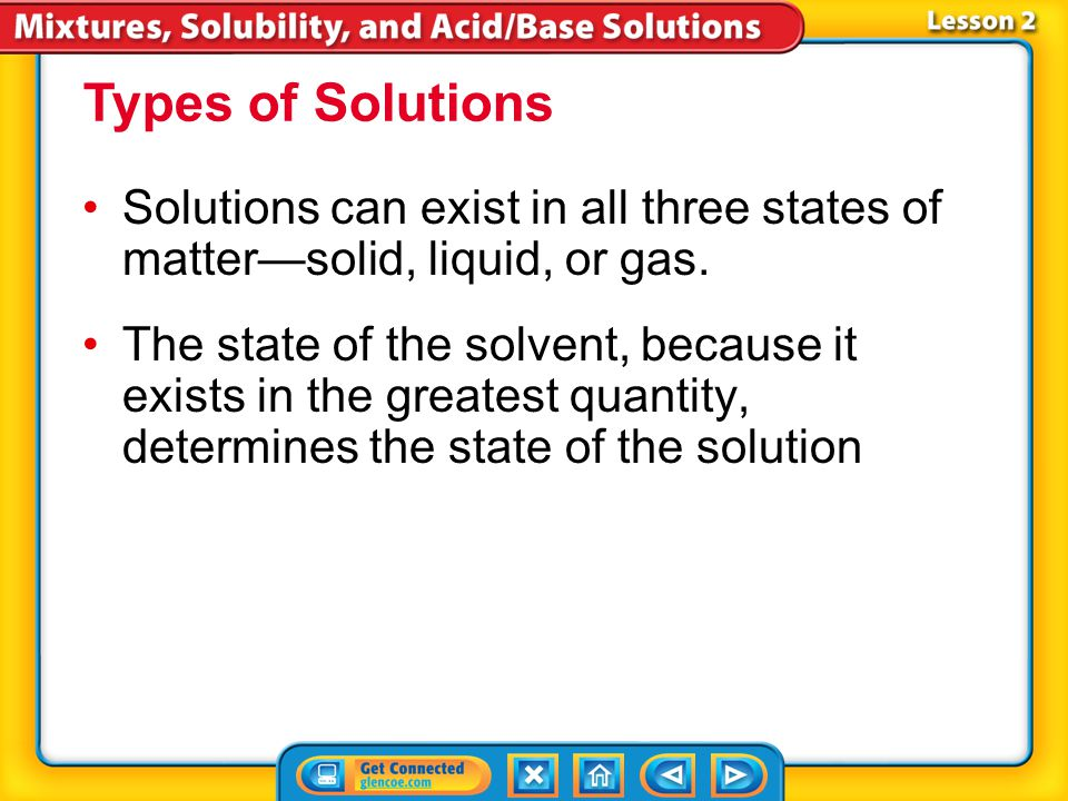 Types of Solutions Solutions can exist in all three states of matter—solid, liquid, or gas.