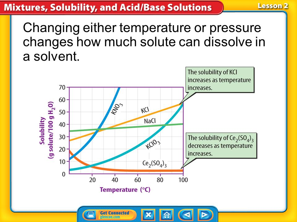 Changing either temperature or pressure changes how much solute can dissolve in a solvent.