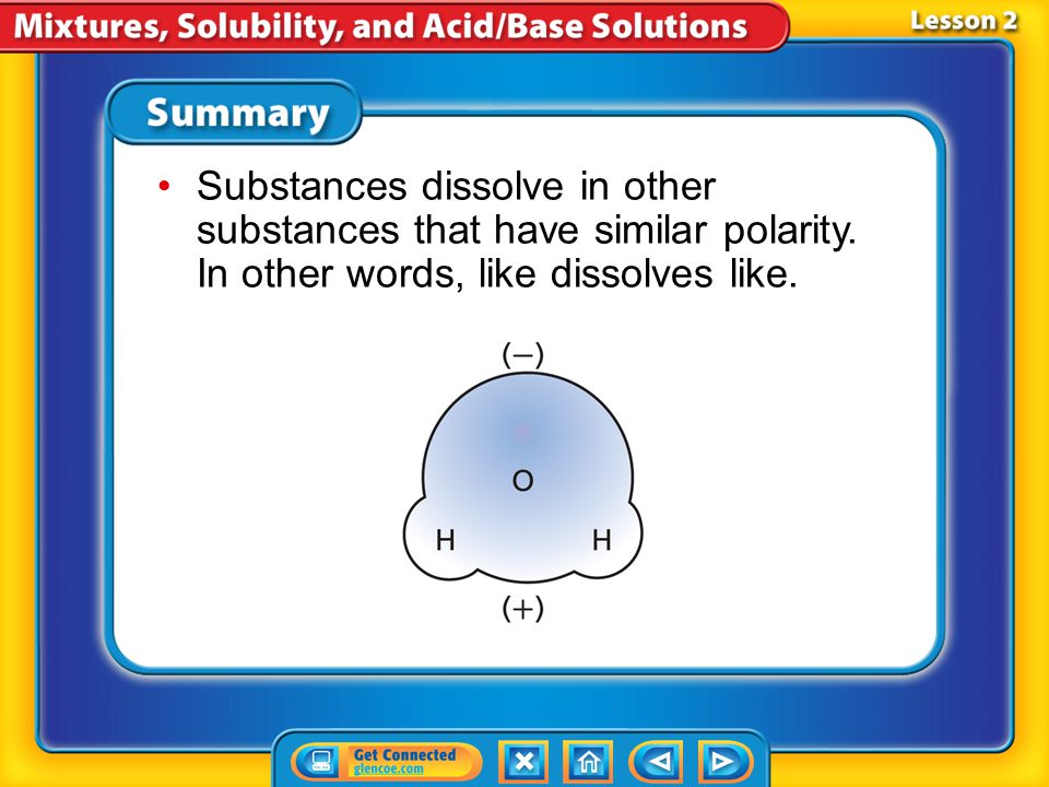 Substances dissolve in other substances that have similar polarity