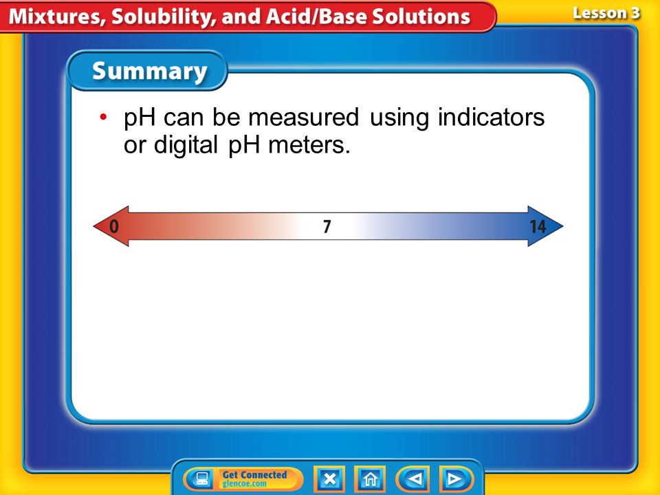 pH can be measured using indicators or digital pH meters.