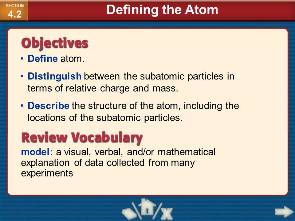 Defining the Atom Define atom.