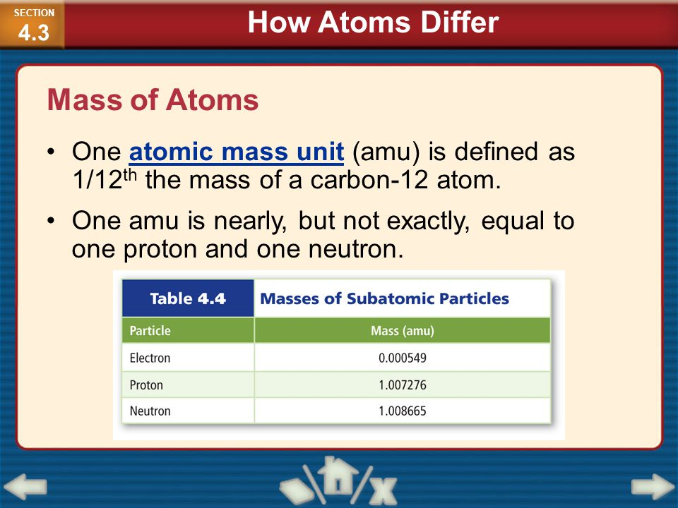 How Atoms Differ Mass of Atoms