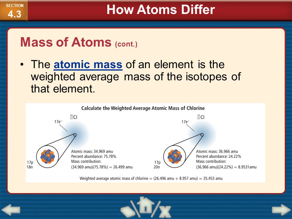 How Atoms Differ Mass of Atoms (cont.)