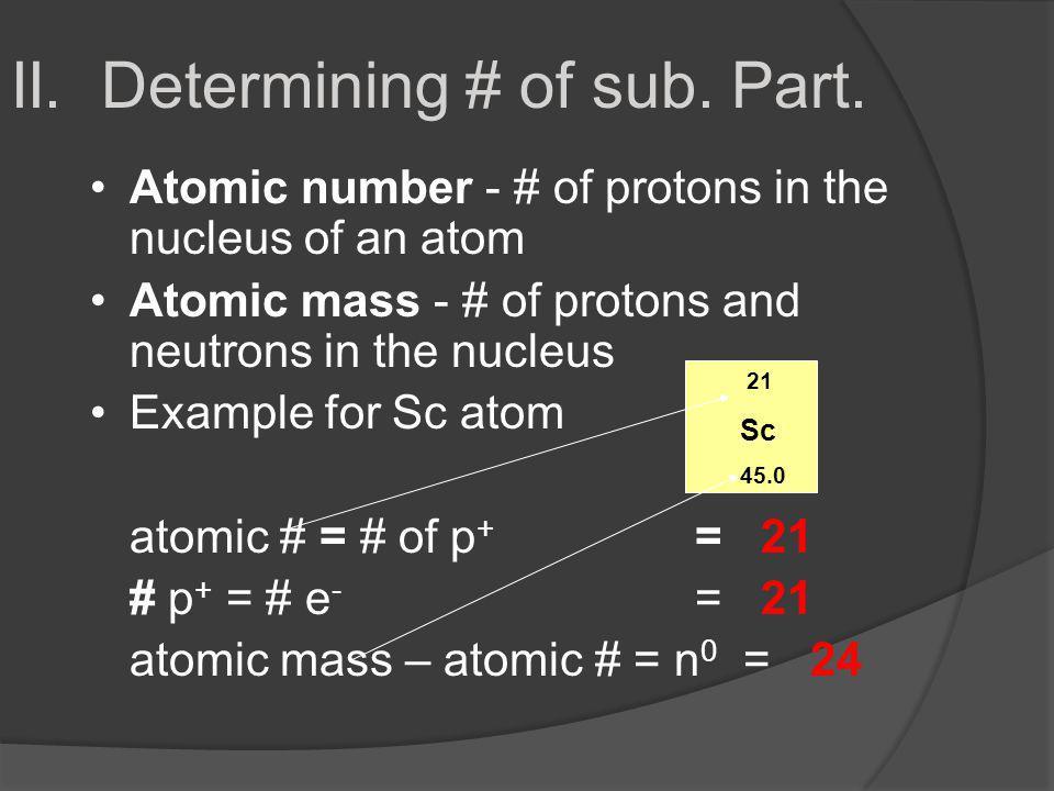 II. Determining # of sub. Part.