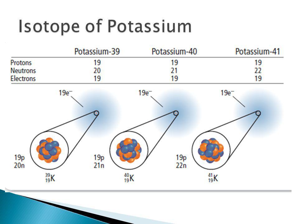 Isotope of Potassium