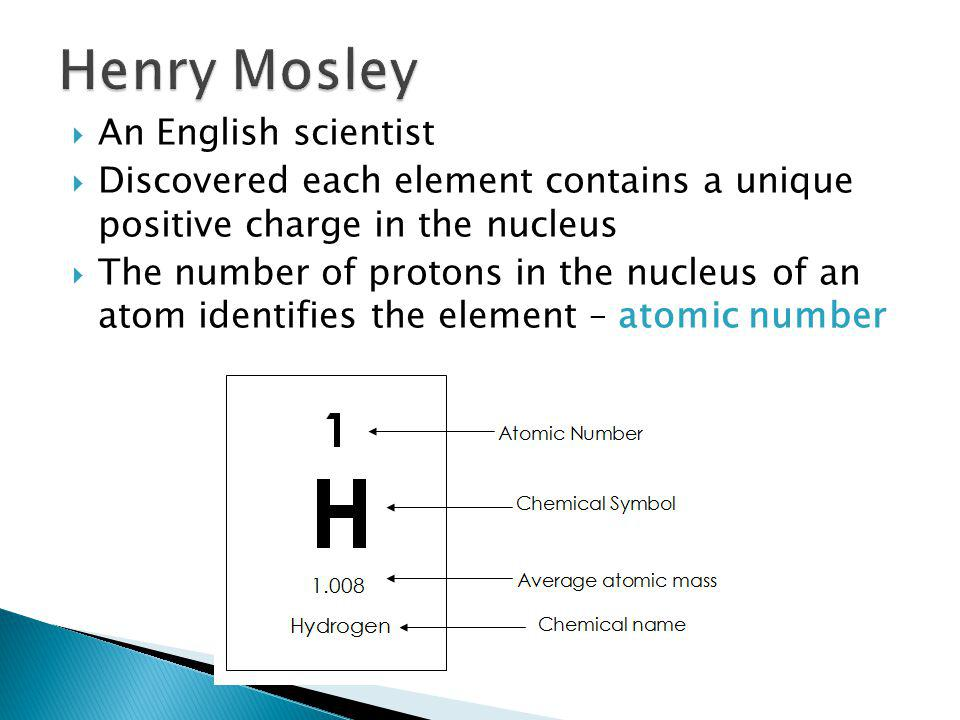 Henry Mosley An English scientist