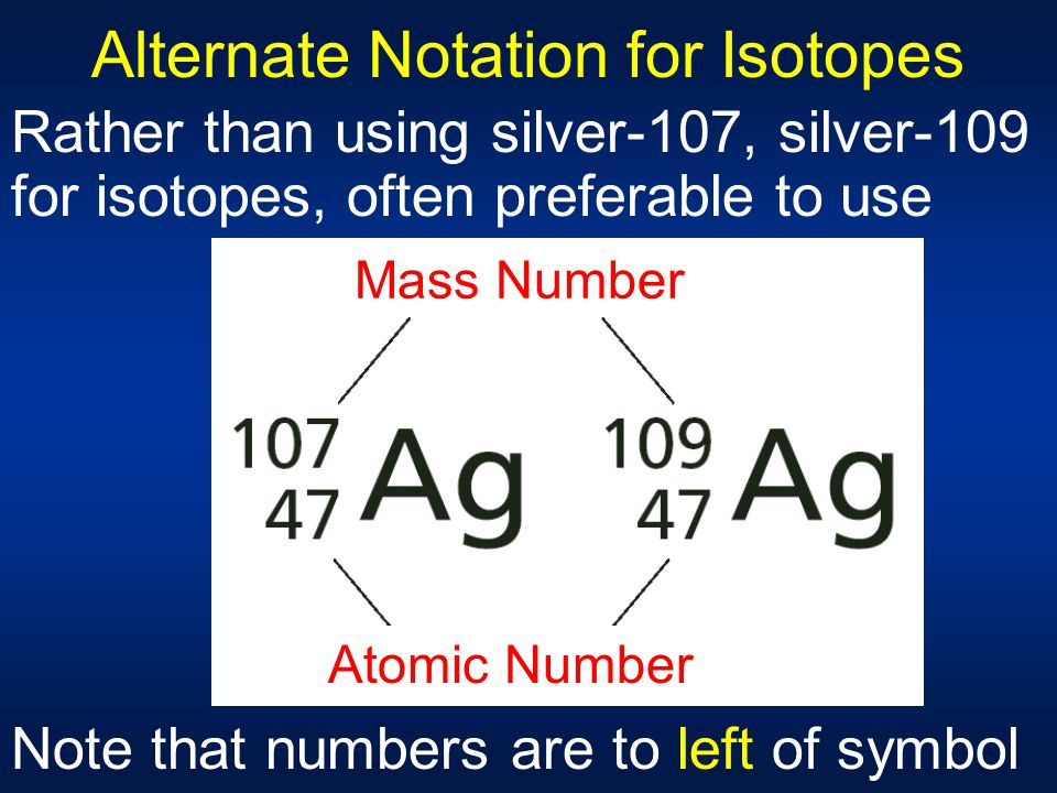 Alternate Notation for Isotopes