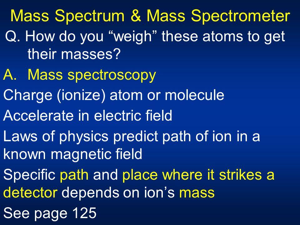 Mass Spectrum & Mass Spectrometer