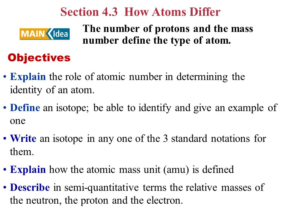 Section 4.3 How Atoms Differ