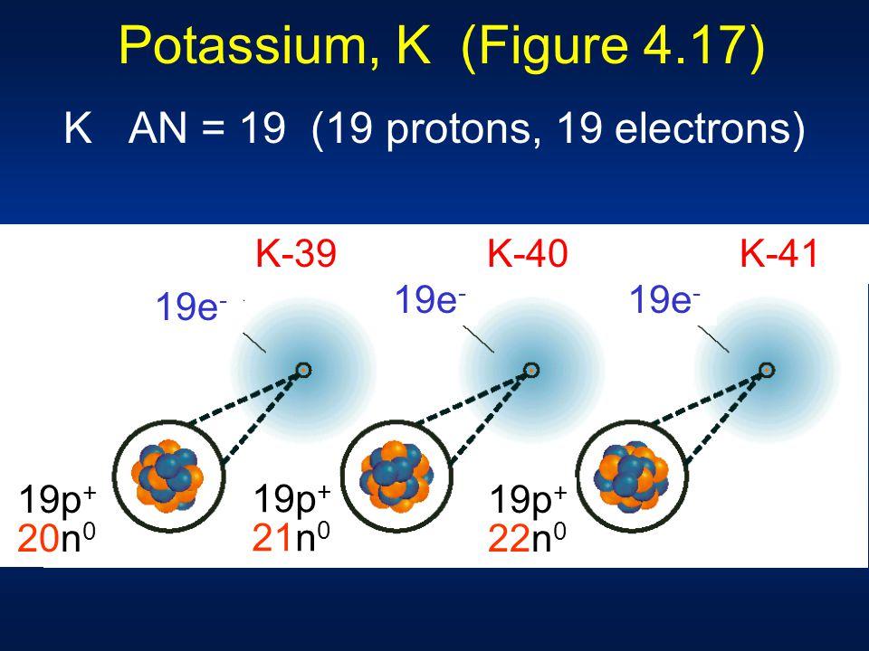 K AN = 19 (19 protons, 19 electrons)