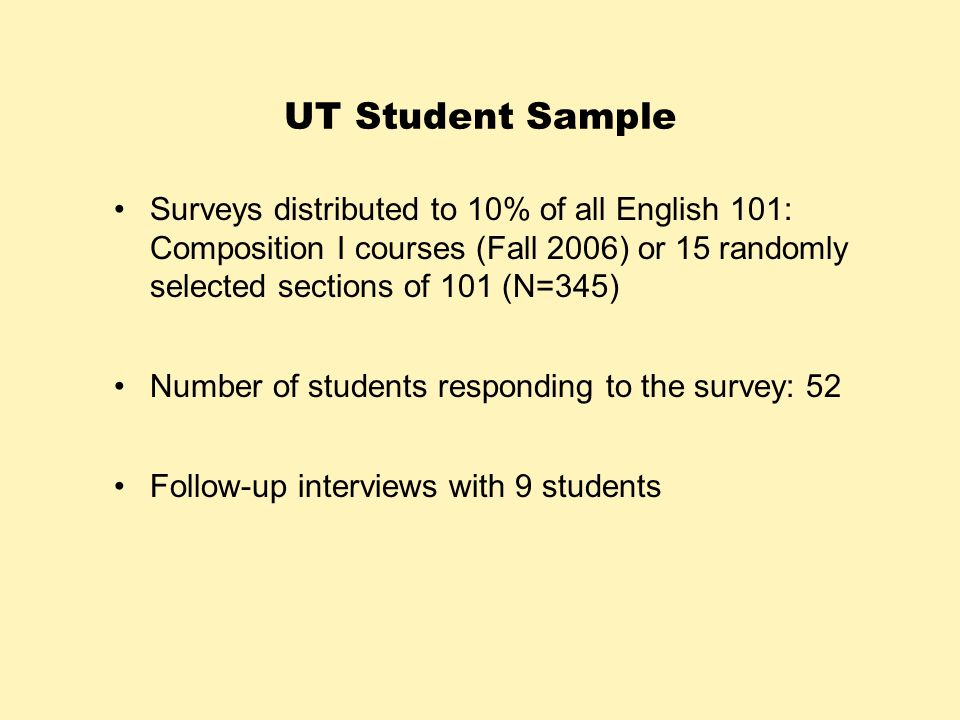 UT Student Sample Surveys distributed to 10% of all English 101: Composition I courses (Fall 2006) or 15 randomly selected sections of 101 (N=345)