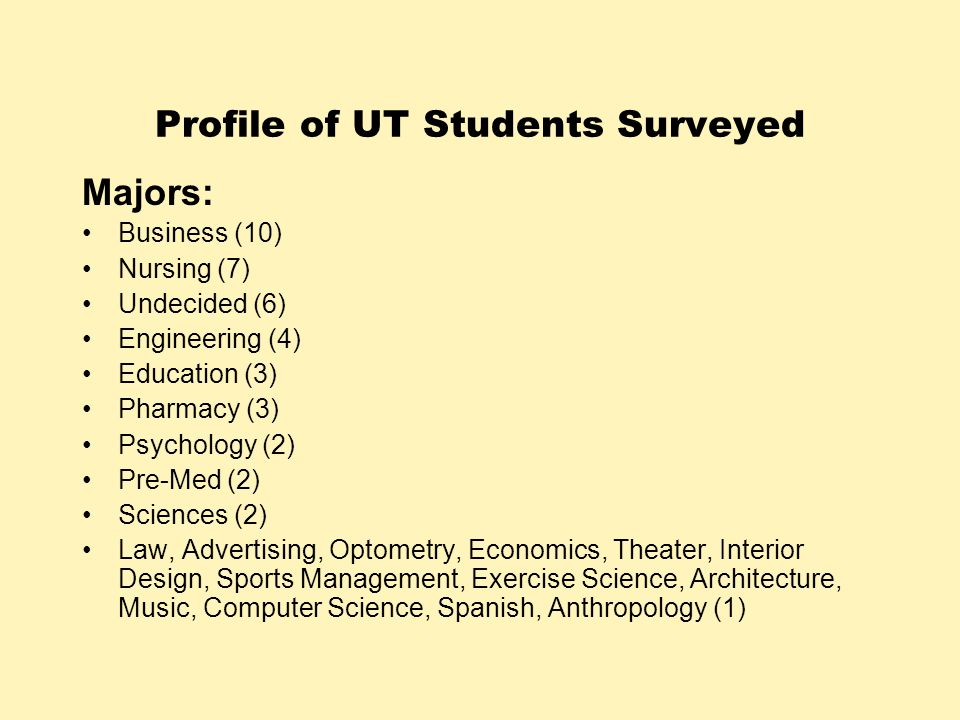 Profile of UT Students Surveyed