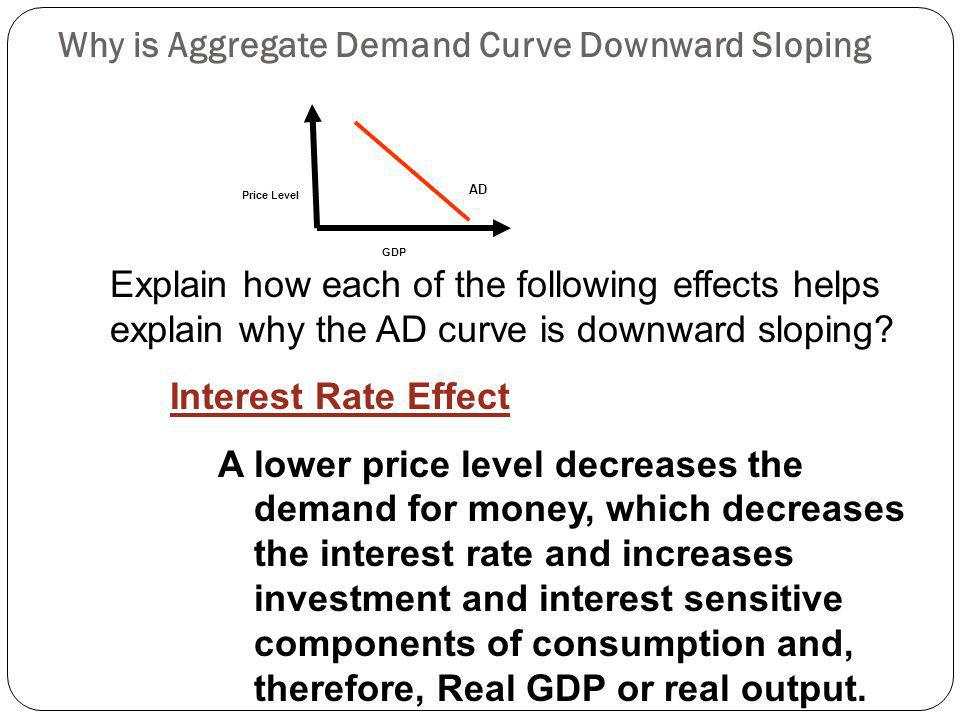 Why is Aggregate Demand Curve Downward Sloping