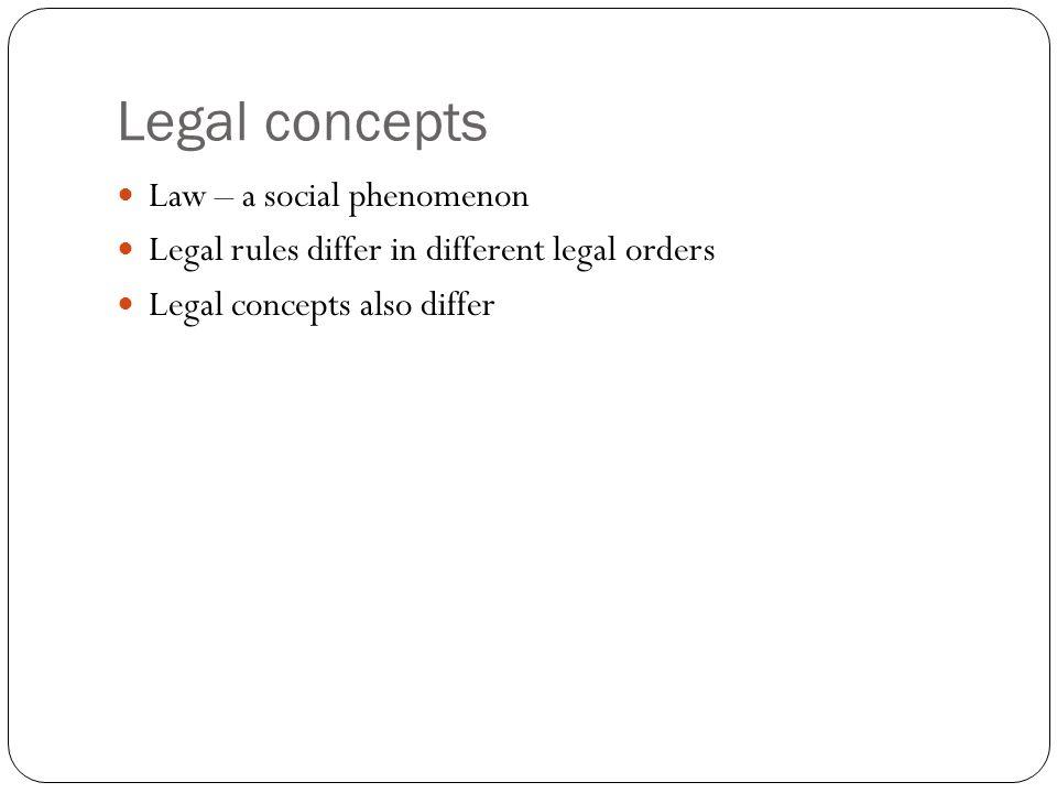 Legal concepts Law – a social phenomenon