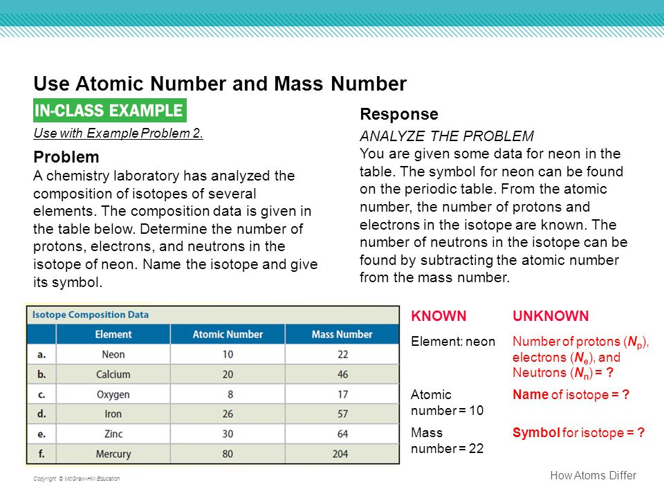 Use Atomic Number and Mass Number