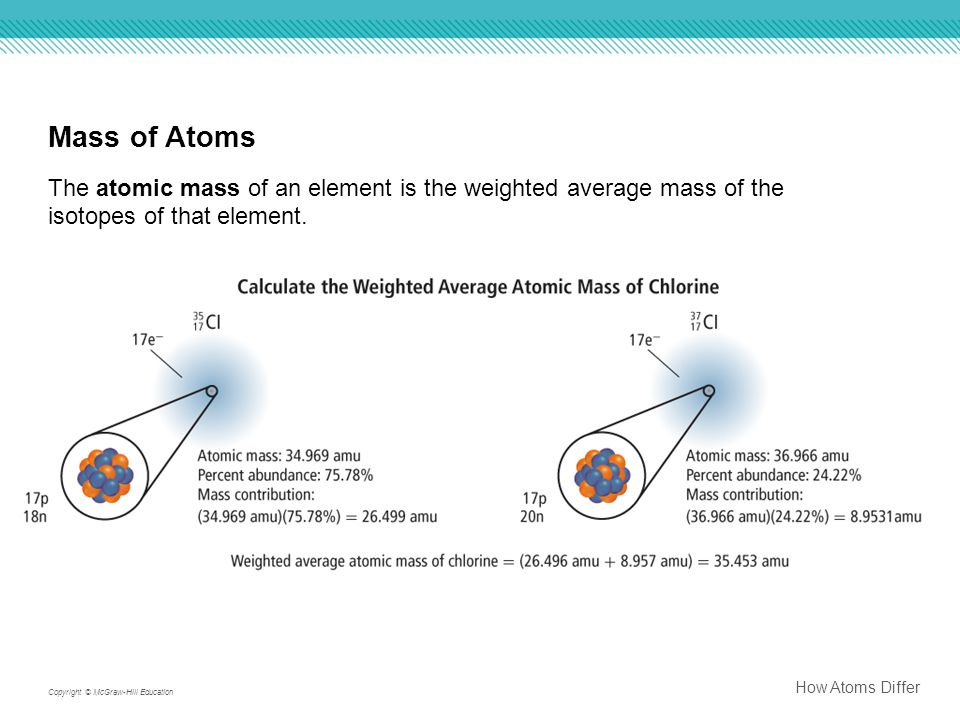 Mass of Atoms The atomic mass of an element is the weighted average mass of the isotopes of that element.