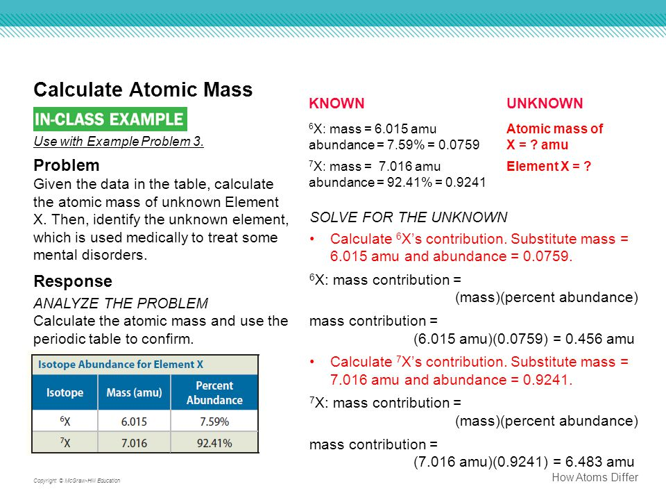 Calculate Atomic Mass Problem Response KNOWN UNKNOWN