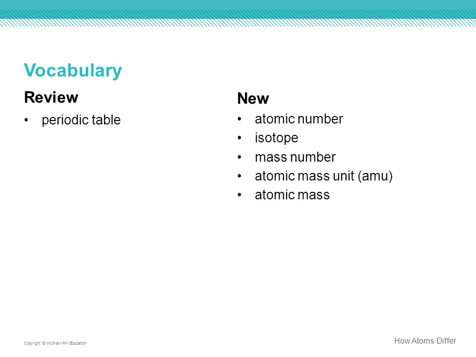 Vocabulary Review New periodic table atomic number isotope mass number