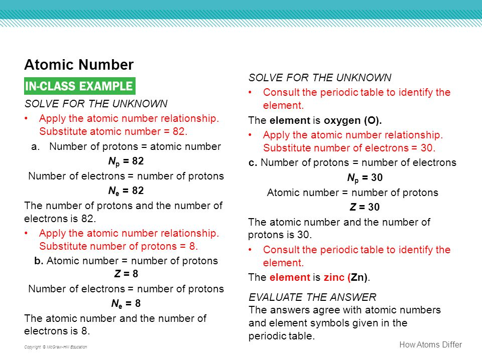 Atomic Number SOLVE FOR THE UNKNOWN